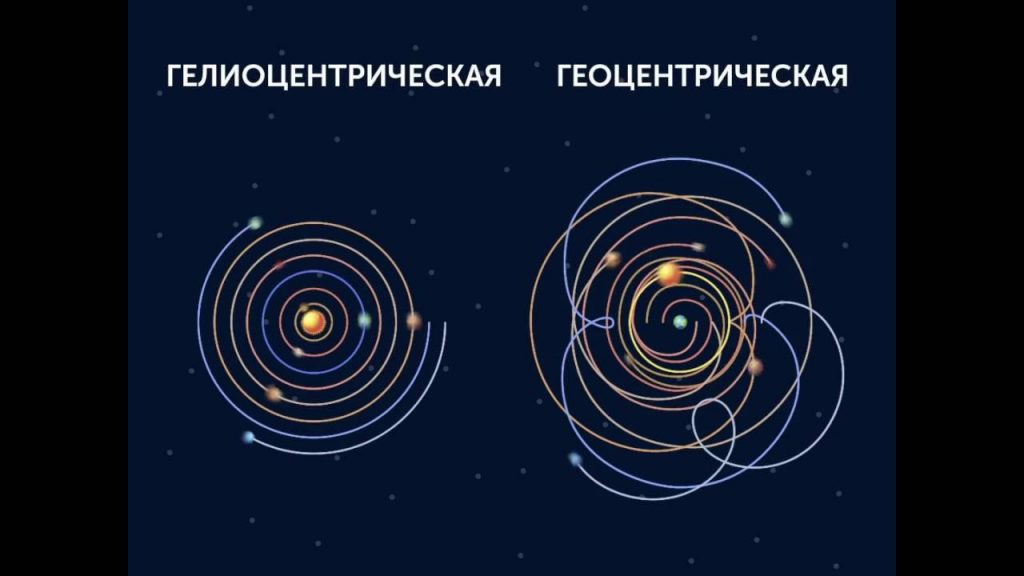 Сравнение гелиоцентрической и геоцентрической системы мира
