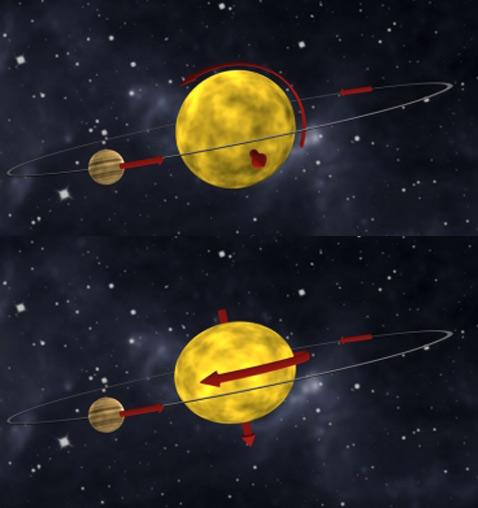 7 1 - Ретроградное движение планет